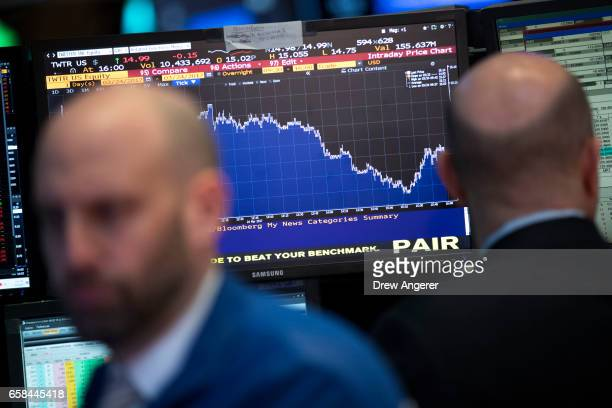 A computer monitor shows downward trends as traders work at their desk on the floor of the New York Stock Exchange ahead of the closing bell March 27...