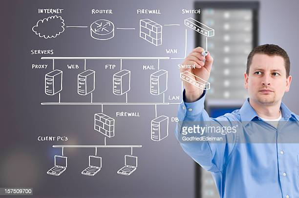 computer network - diagram stock pictures, royalty-free photos & images