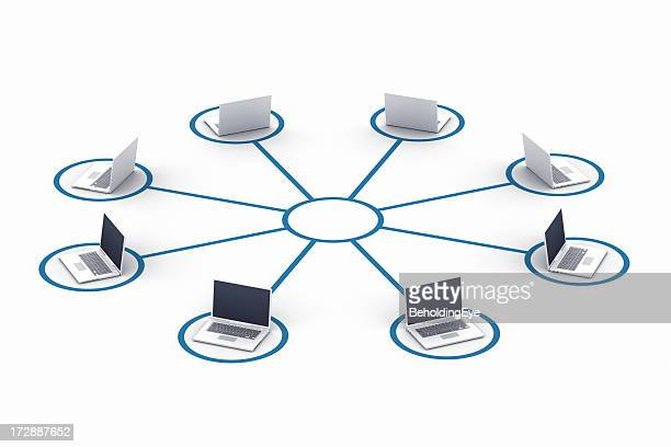 Computer-Netzwerk XL