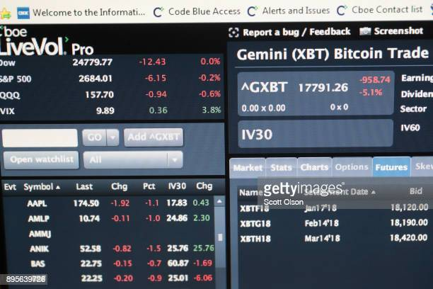 A computer screen at the Cboe Global Markets exchange shows Bitcoin cash and futures prices on December 19 2017 in Chicago Illinois Last week the...
