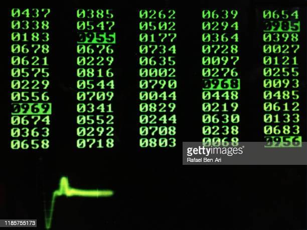 computer screen monitor - rafael ben ari stockfoto's en -beelden
