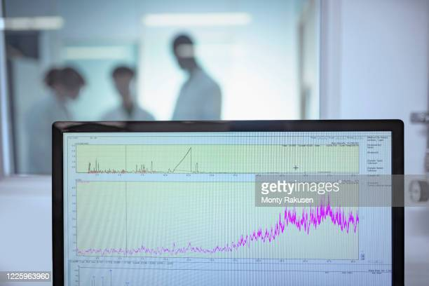 a computer screen showing a graph with three students standing in the background. - monty rakusen stock pictures, royalty-free photos & images