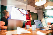 Confident business woman presents quarterly progress in meeting using a large display screen