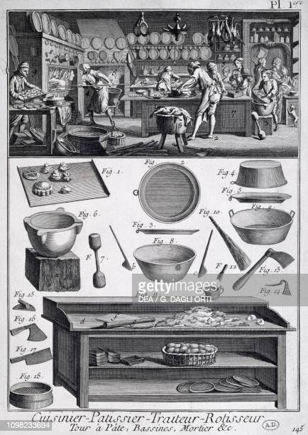 Cook pastry chef roaster and their tools drawing from L'Encyclopedie 17511757 by Denis Diderot and Jean Le Rond d'Alembert France 18th century