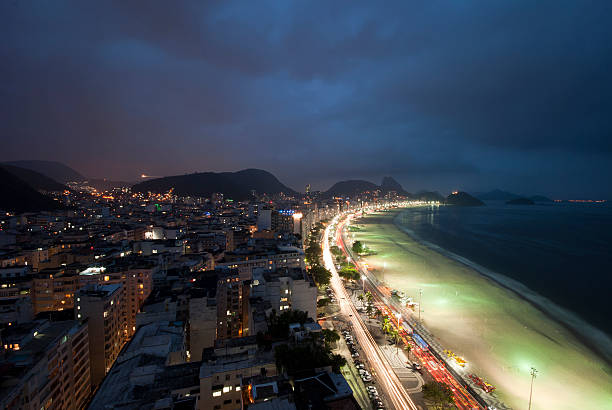 Copacabana Wall Art