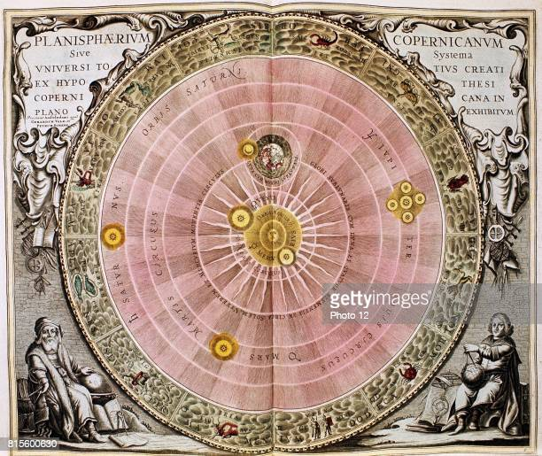 Copernican suncentred system of universe showing orbit of earth and planets round the sun including Jupiter and its moons Figure on bottom right...