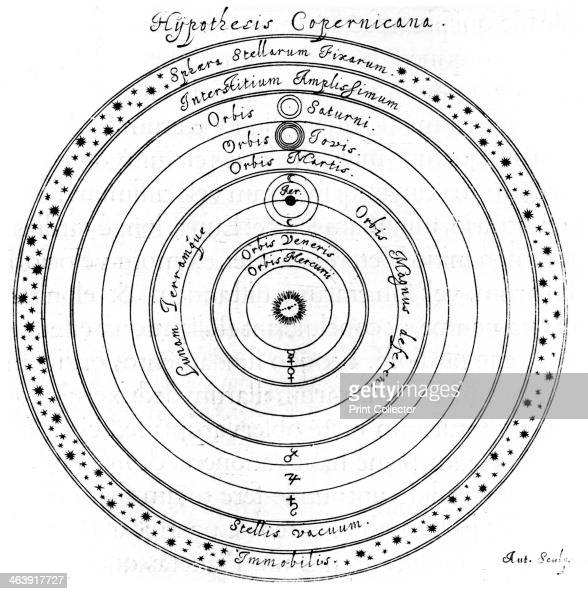 copernican heliocentric system of the universe 17th