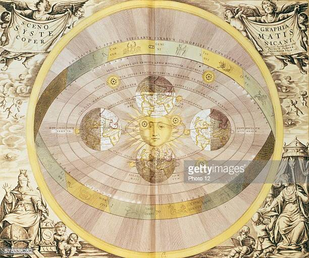 Copernican system of universe showing the ecliptic and the orbit of the earth and the planets and demonstrating reason for night and day From Andreas...