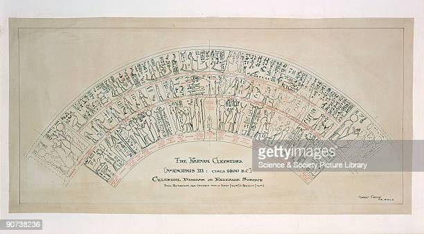 A copy of the hieroglyphics and other figures embossed on the outside of an Egyptian water clock or 'clepsydra' which was discovered in the Temple of...