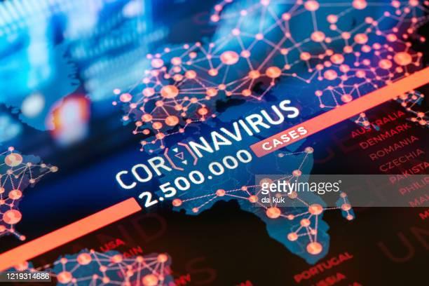 コロナウイルスが2500000症例を襲う - 法的手続 ストックフォトと画像