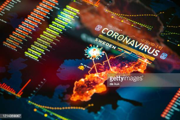 coronavirus outbreak in sweden - sweden stock pictures, royalty-free photos & images