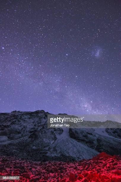Cosmic Cosmo
