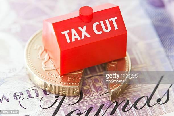 Council Tax Cuts
