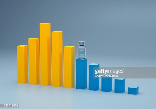 covid-19 vaccine bar graph - balkendiagramm stock-fotos und bilder
