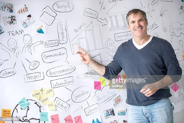 Creative business man pointing at a wall chart