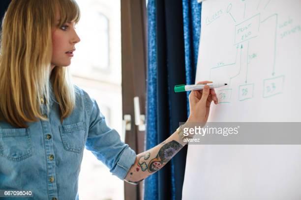 Creative businesswoman writing on flipchart