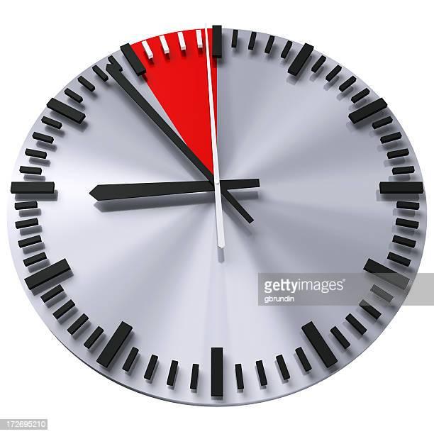 Critical time