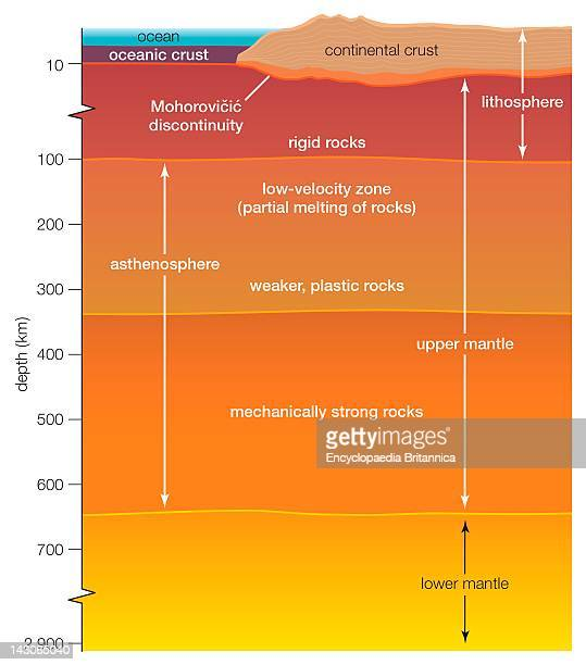 A Cross Section Of Earth'S Outer Layers From The Crust Through The Lower Mantle