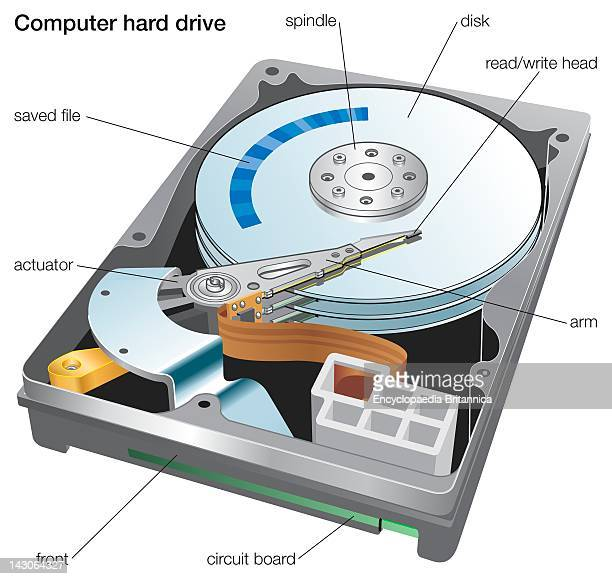 CrossSection Of A Computer Hard Drive