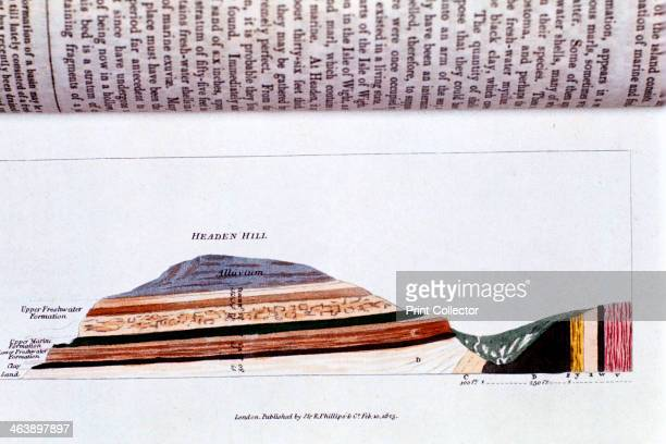 Cross-section of Headen Hill, near Alum Bay, Isle of Wight, England, showing geological strata, 1823. From Nature Displayed by Simeon Shaw. .