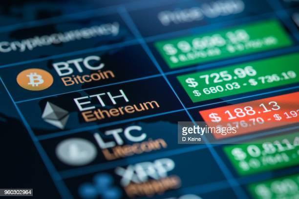 bitcoins crypto trading)