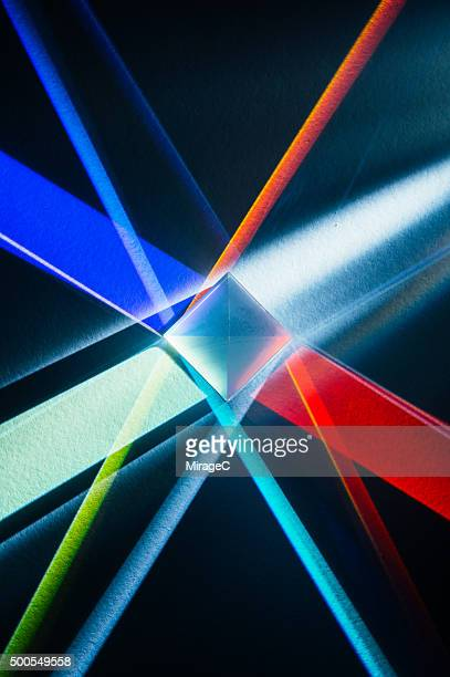 Cube Prism Refraction, Colorful Spectrum
