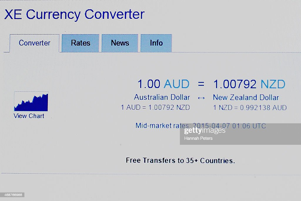 New Zealand Dollar Nears Parity With Australian News Photo