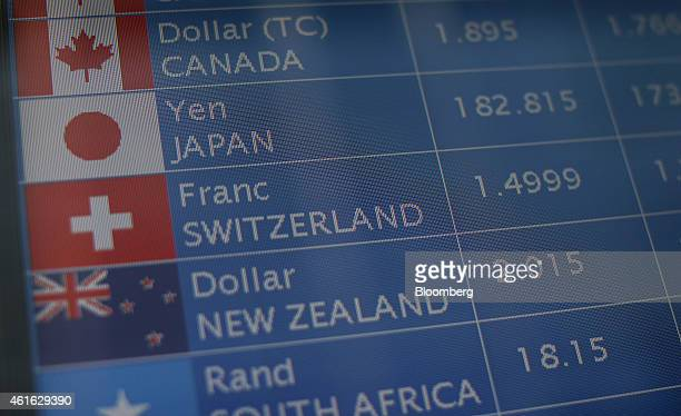 Currency exchange rate information for the Canadian dollar, Japanese yen, Swiss franc, New Zealand dollar and South African rand is displayed on a...