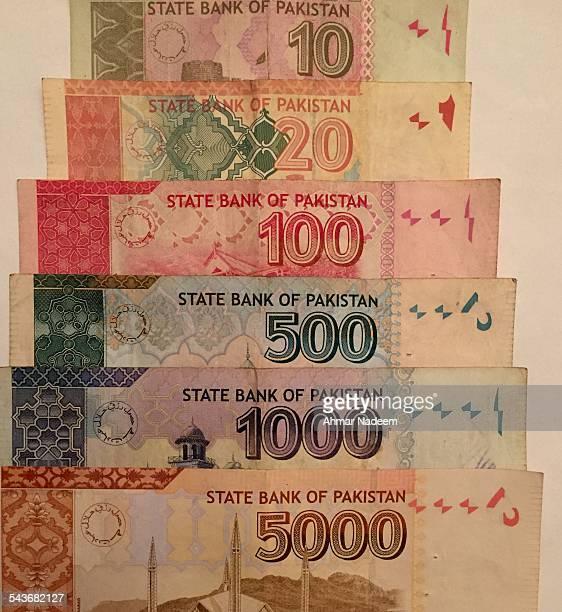 Pakistan current forex reserves
