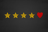 Customer Experience Concept, Best Excellent Services Rating for Satisfaction present.