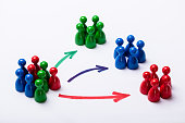Customers Segmented Into Groups