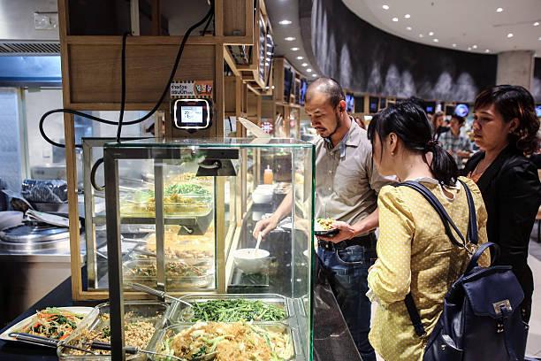 Bangkok Food Court Prices