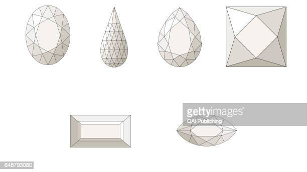 Cut for gemstone Cutting a gemstone consists of angling the facets so that the stone's brilliance is intensified
