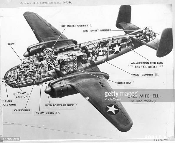 Cutaway Diagram Of An North American B