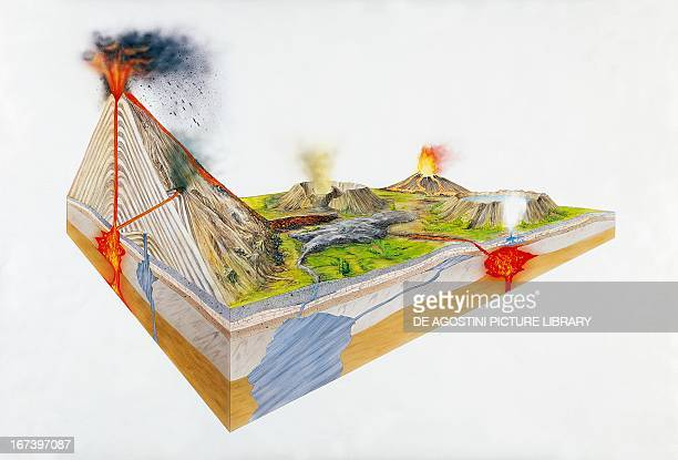 Volcano Diagram Stock Photos And Pictures Getty Images