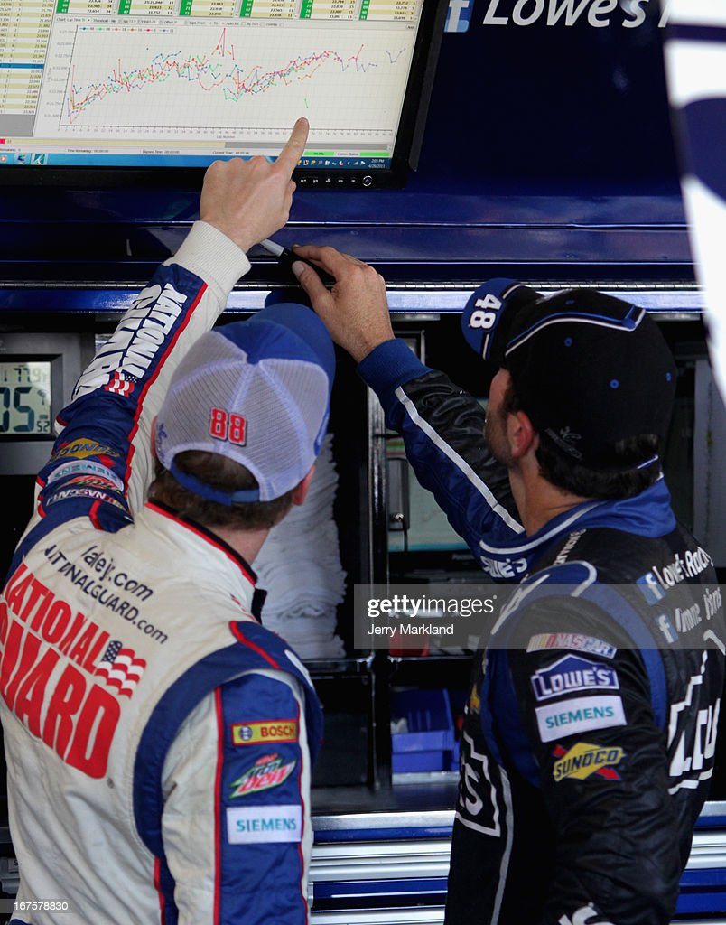 Toyota Owners 400 - Practice : News Photo