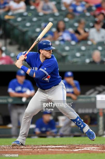 Danny Jansen of the Toronto Blue Jays bats against the Baltimore Orioles at Oriole Park at Camden Yards on August 1 2019 in Baltimore Maryland