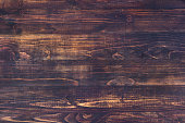 http://www.istockphoto.com/photo/dark-brown-wooden-background-with-high-resolution-copy-space-gm619268608-107969173