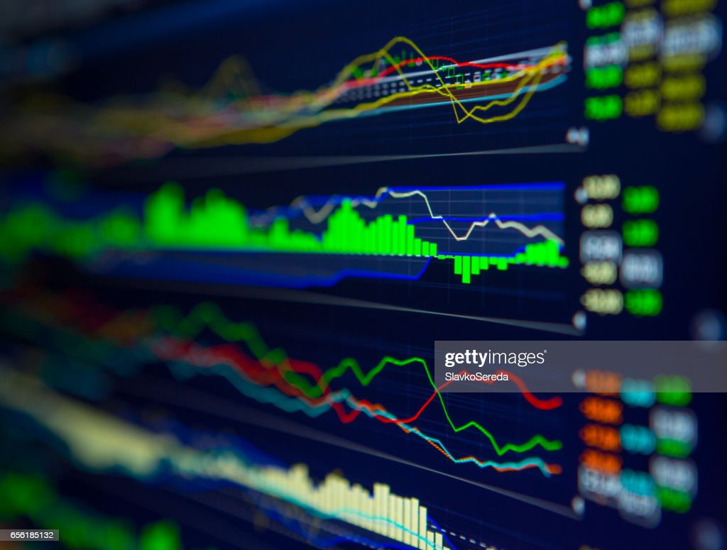 Data Yzing In Forex Market The Charts And Quotes On Display Ytics U S Dollar