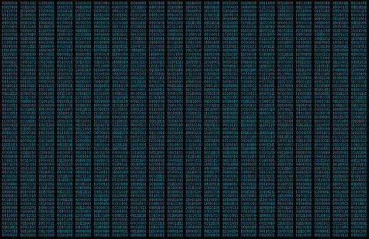 Data Columns - gettyimageskorea