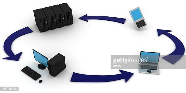 data flow diagram - computer system diagram stock photos and pictures