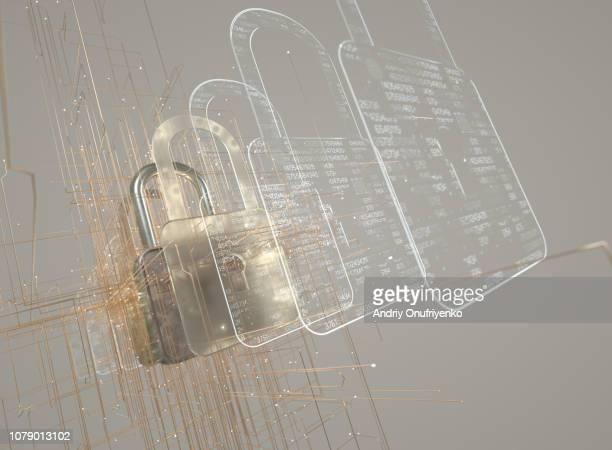 Data Security