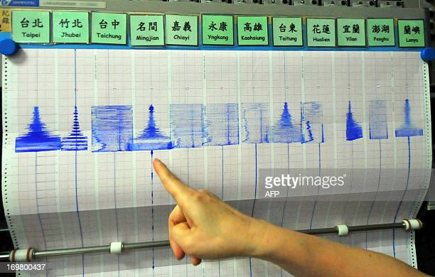 Deputy director of Taiwan's Seismology Center PeihLin Leu points at a seismic chart following an earthquake in Taipei on June 2 2013 A strong...