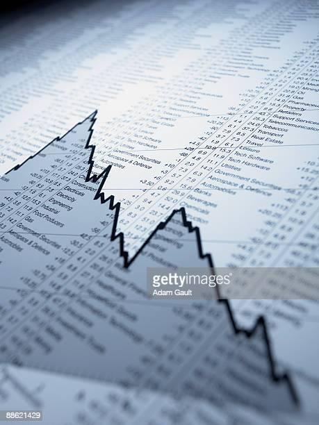 descending line graph on list of share prices - movimiento hacia abajo fotografías e imágenes de stock