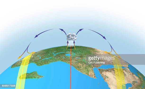 Desert with high atmospheric pressure, Air heated by solar rays over the equator rises through convection. As it rises, the air cools and discharges...