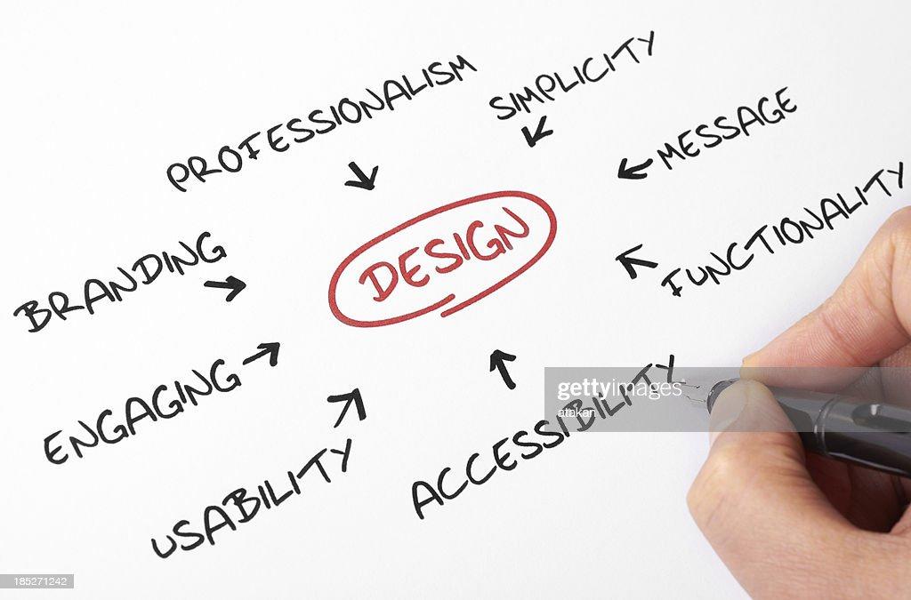 Design : Stock Photo