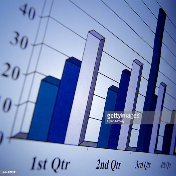 detail of a bar graph - fiscal year stock pictures, royalty-free photos & images