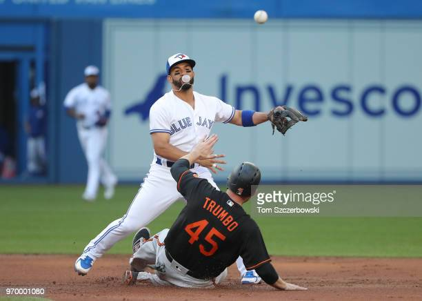 Devon Travis of the Toronto Blue Jays gets the force out of Mark Trumbo but makes a throwing error to first base in the second inning during MLB game...