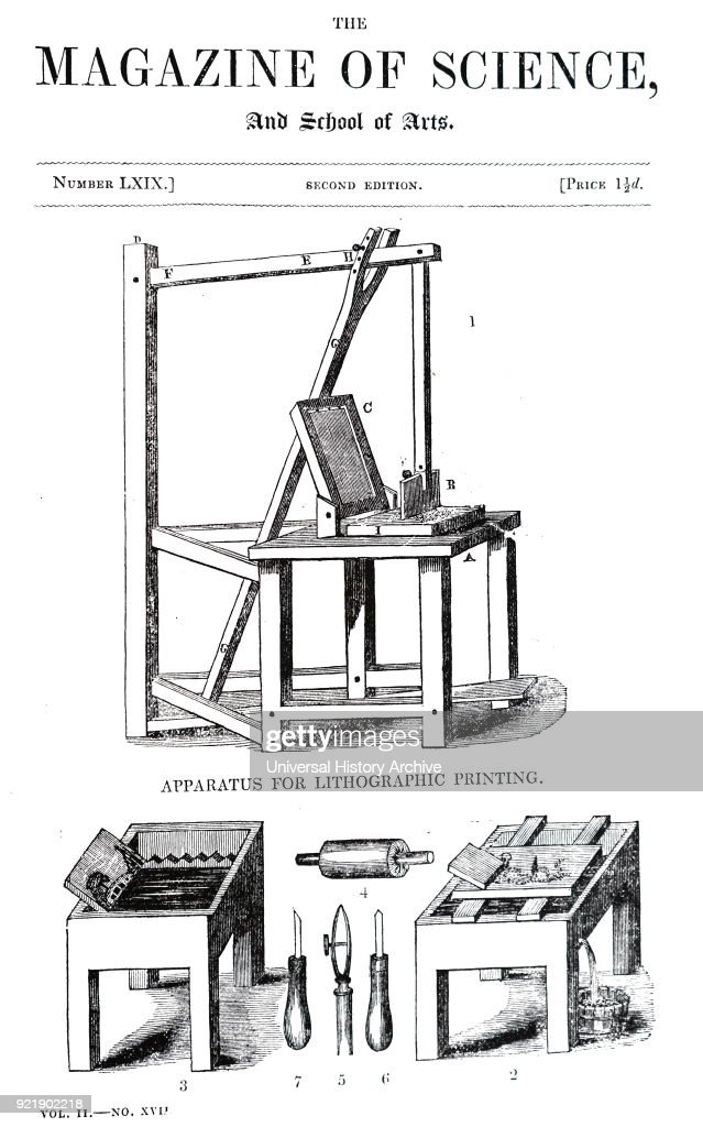 Diagram depicting a lithographic press. 1) Lithographic press. 2) Table for rubbing stones. 3) Etching block. 4) Roller for applying ink. 5) Steel pen for etching straight lines. 6 & 7) Scrapers. Johann Alois Senefelder (1771-1834) a German actor and playwright who invented the printing technique of lithography. Dated 19th century.