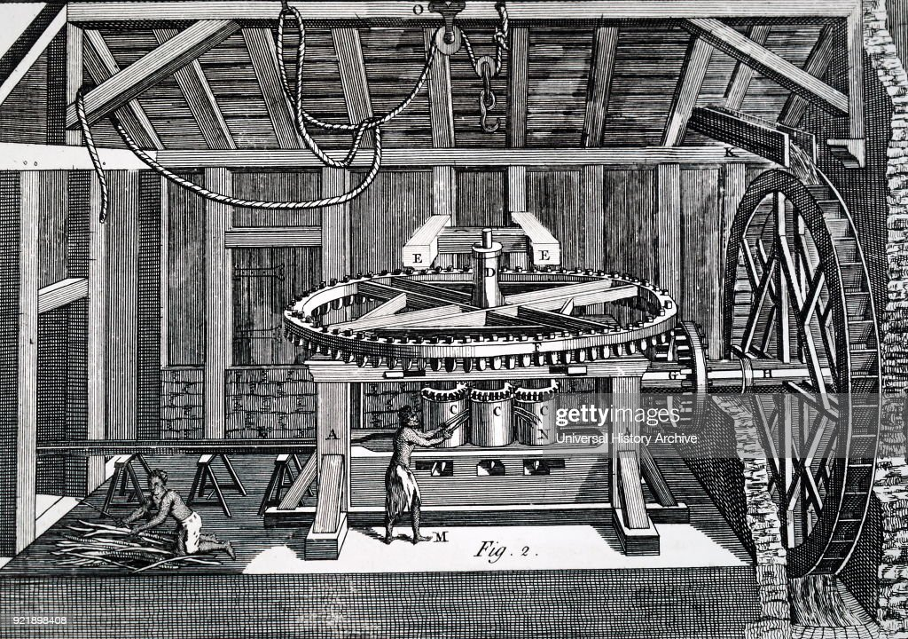 Diagram depicting a mill used for crushing sugar cane with vertical rollers, powered by an overshot water wheel. Dated 18th century.